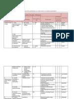 Strateegilised eesmärgid ja tegevuskava tulemusvaldkonniti