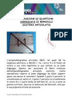 Generazione Di Quartiche - Lemniscata Di Bernoulli (Sistema Articolato