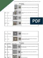 38159716 Minecraft Crafting Complete Recipe List