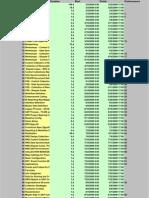 FSCM Sample Project Plan