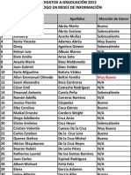 Lista Oficial Graduandos Enero 2012
