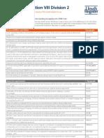 Key Features v2 Tcm155 203506