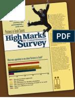 Partners In Torah Survey