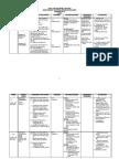 2012 Form 5 Scheme of Work