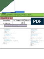 COSTOS perfil tesis