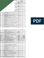 Releases Spreadsheet- 2012-01-04