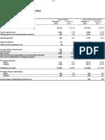 K_Q3_2011_Financials