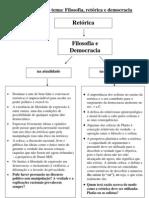 Esquema - Filosofia, retórica e democracia.