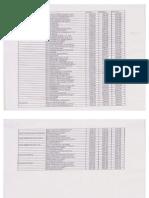 Notas de admisión año 2011