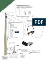 Gambar Jaringan Wifi Outdor