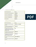 MS Excel Short Cut Keys