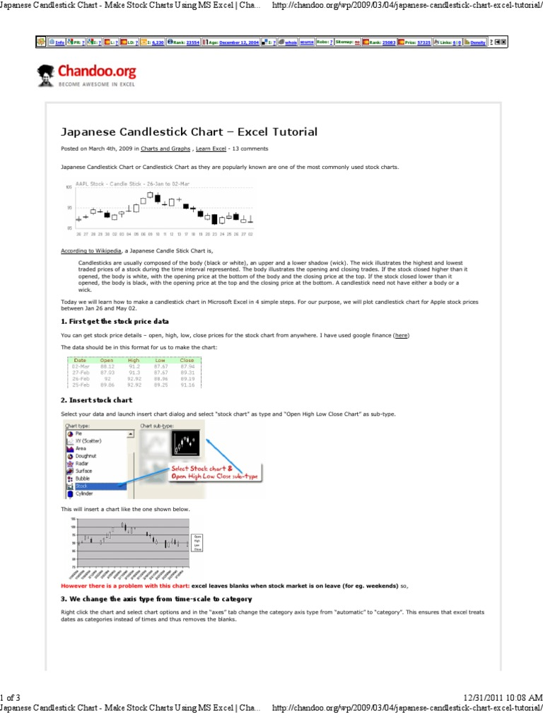 Japanese Candle Chart Software Business