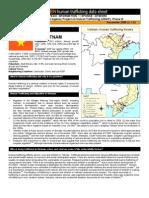 Vietnam Datasheet Eng