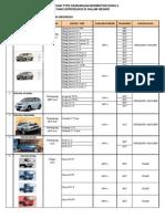 057_Daftar Gambar Mobil Produksi ATPM v2