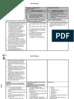 MYP3 Still Life Unit Plan