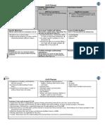 MYP3 Properties of Colour Unit Plan