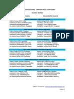 Nuestras Designaciones Semana 2 Copa Libertadores