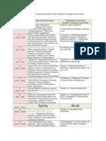 schedule of work spring 2012 comp ii