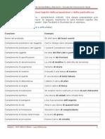 12_10_funzioni_logiche_delle_preposizioni