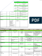 Matrix KPI 2011_Final