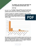 Algunos Datos Sobre Los Adultos Mayores de Las Encuestas de Hogares de Inide 2009