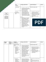 Rancangan Pelajaran Tahunan 2012 Matematik Tingkatan 1 Edited