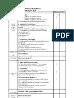 Yearly Plan Form 4 Additional Mathematics