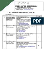 HEC Recognized Health Journals Till 2013