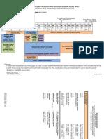 Timeline KalendarAkademik2011-2 MPPP