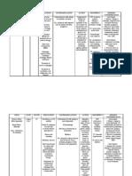 21838550 Drug Study Ranitidine Metoclopramide Ketorolac and Omeprazole (1)