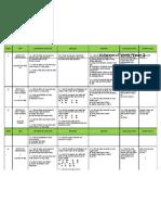Pemurnian Scheme of Work Year 1 (Sk) ~  Kredit untuk Mahfuzah
