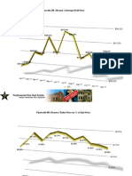 Plymouth MI Homes Stats | December 2011