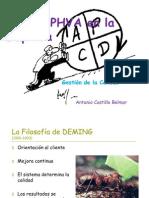 2_P_Ciclo PHVA en La Empresa