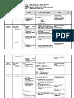 Rancangan Pengajaran Tahunan KHB Pil. 4 Tingkatan 1 2010