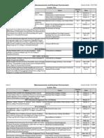 MEBE Session Plan--2011- Nov 11th-Revised Final1