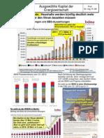 Energiewende Haushaltsstrom 2012