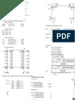 Analisa Portal Dengan Perhitungan Meto Hardy Cross