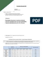 METAS MISI Estrategia Educacao 2015