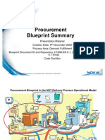 Procurement SAP Structure
