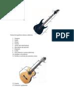 Partes de La Guitarra Clase 3