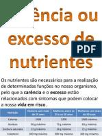 Excesso e Carência de Nutrientes