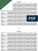 SNY0112 Crosstabs (1)