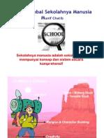 Disain Global Sekolahnya Manusia Ga4 Print