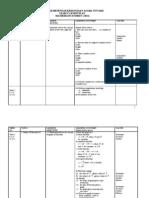 YLP form 5 Mathematics