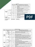 Revisoria y Auditoria (Cuadros)
