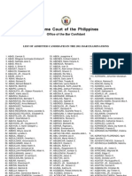 2011 Bar Admitted Candidates