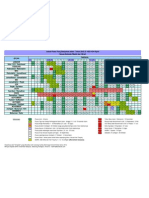 Jadual Puasa 2012