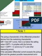 transformer ref stability test procedure pdf
