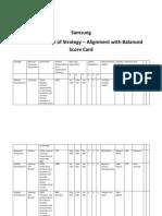 Samsung Balanced Scorecard