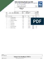 C73A1 Res1Heat 119 Finals 1 Women 100 Free